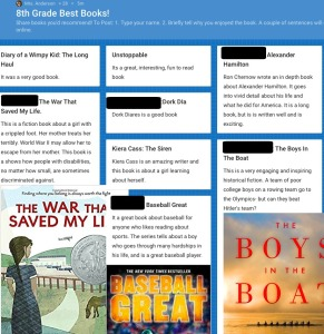 Book share padlet
